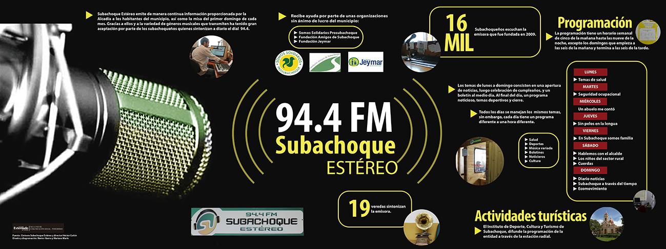 Infografía Nestor Ibarra