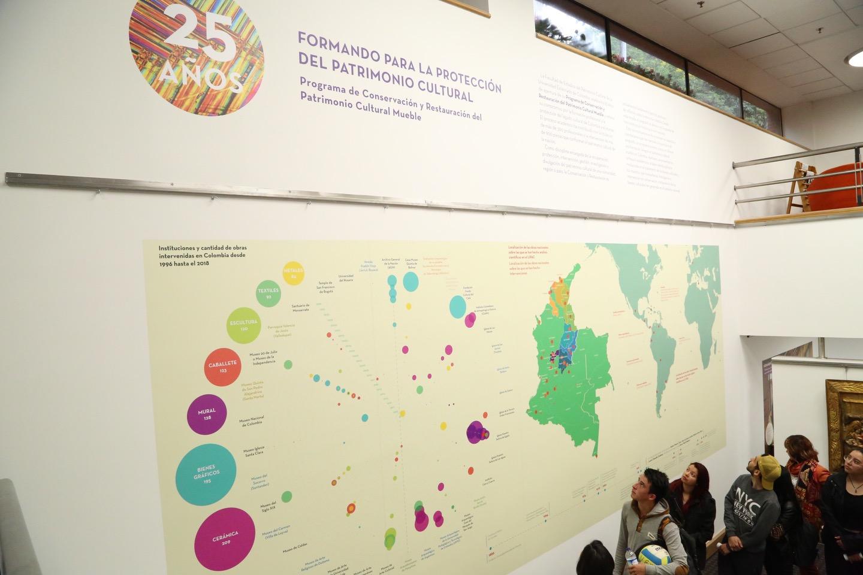 25 años en favor del patrimonio cultural